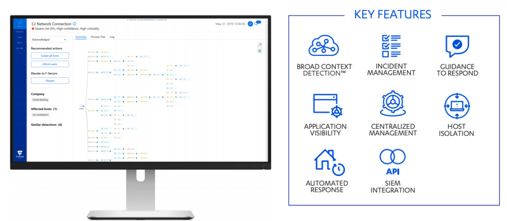 Endpoint Protection Service dashboard  - Centralized management, Broad Context Detection, Incident Management, Application Visibility, Host isolation, Automated response, SIEM Integration